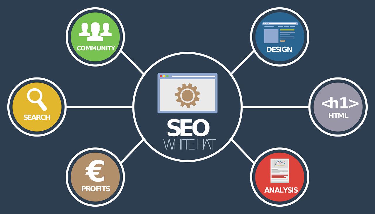 Software de gestión de marketing